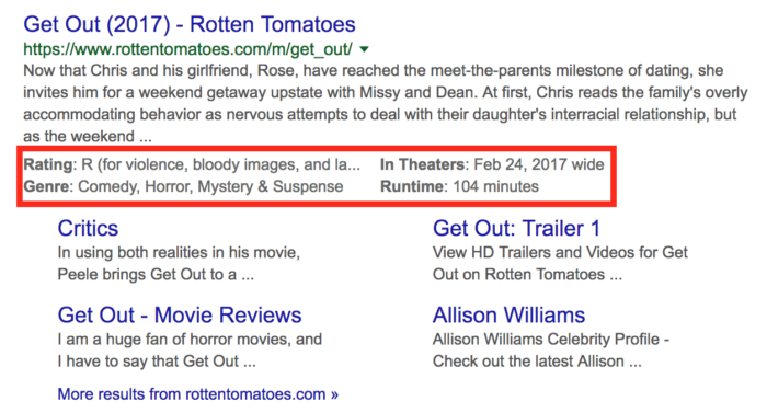 schema markup get out rotten tomatoes